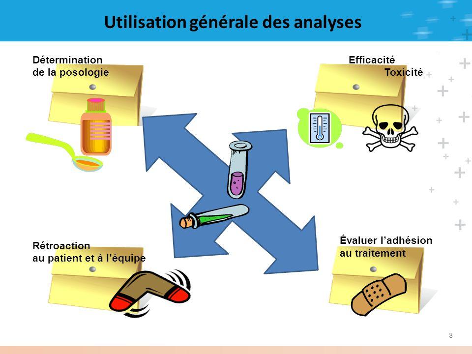Utilisation générale des analyses