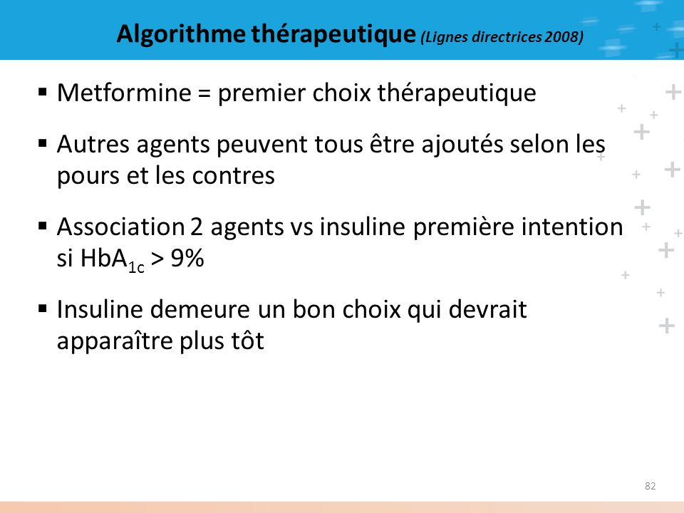 Algorithme thérapeutique (Lignes directrices 2008)