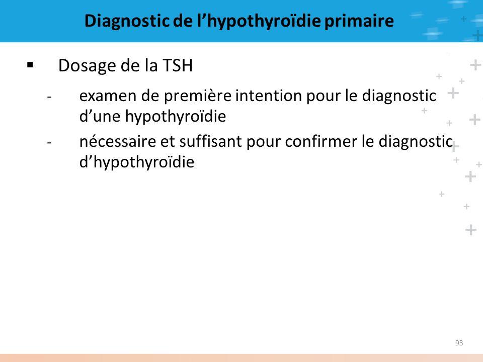 Diagnostic de l'hypothyroïdie primaire