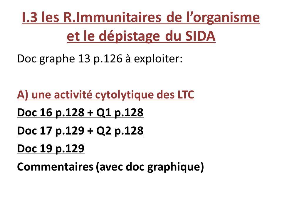 I.3 les R.Immunitaires de l'organisme et le dépistage du SIDA