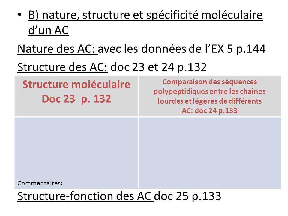 Structure moléculaire