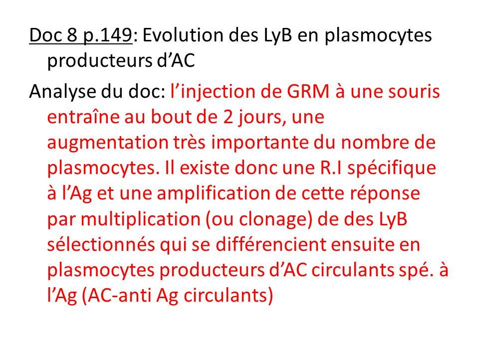 Doc 8 p.149: Evolution des LyB en plasmocytes producteurs d'AC Analyse du doc: l'injection de GRM à une souris entraîne au bout de 2 jours, une augmentation très importante du nombre de plasmocytes.