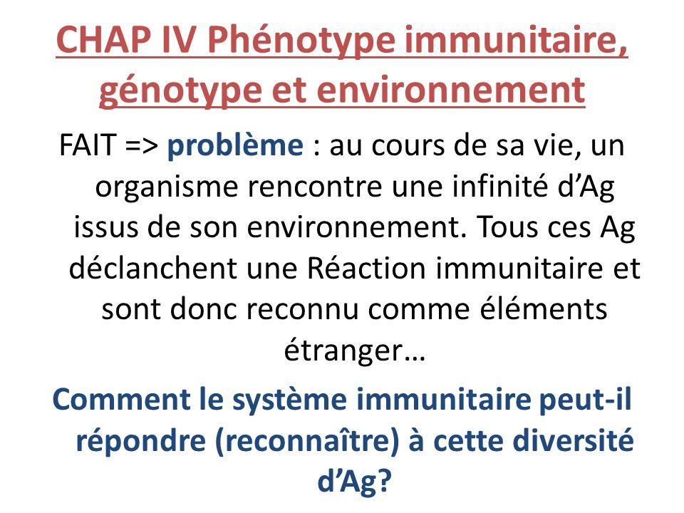 CHAP IV Phénotype immunitaire, génotype et environnement