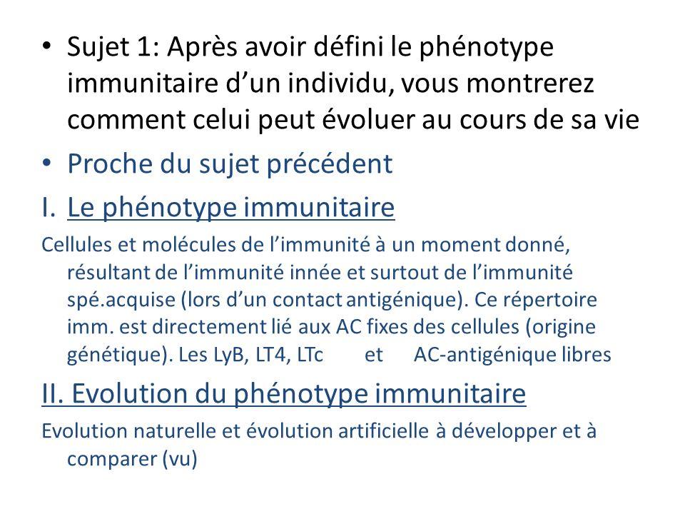 Proche du sujet précédent Le phénotype immunitaire