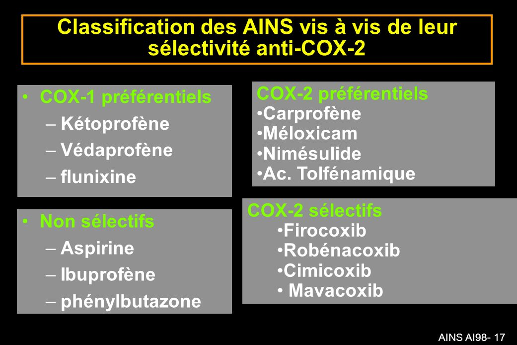 Classification des AINS vis à vis de leur sélectivité anti-COX-2