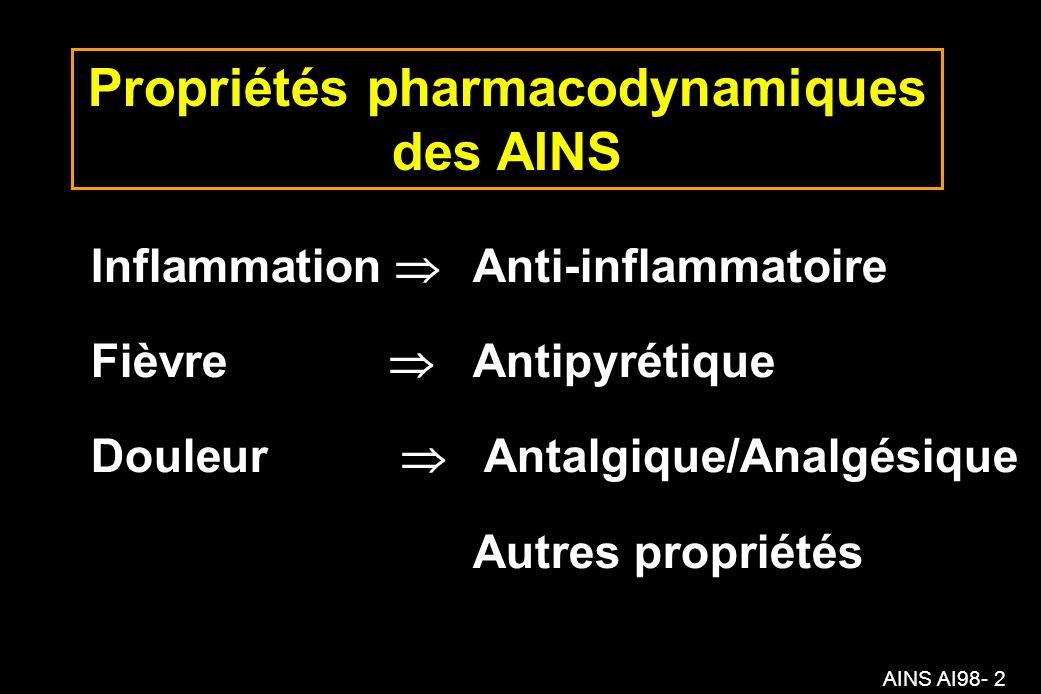 Propriétés pharmacodynamiques des AINS