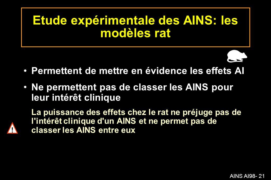 Etude expérimentale des AINS: les modèles rat