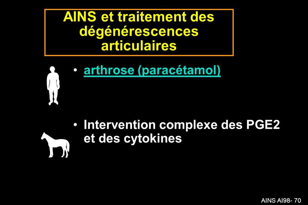 AINS et traitement des dégénérescences articulaires
