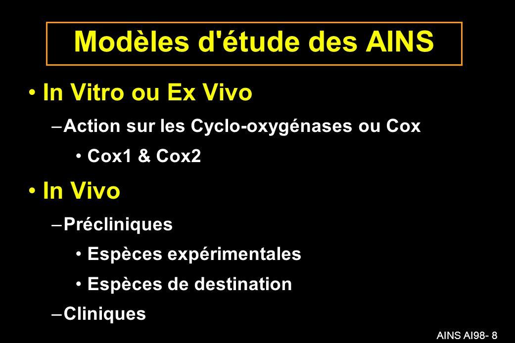 Modèles d étude des AINS