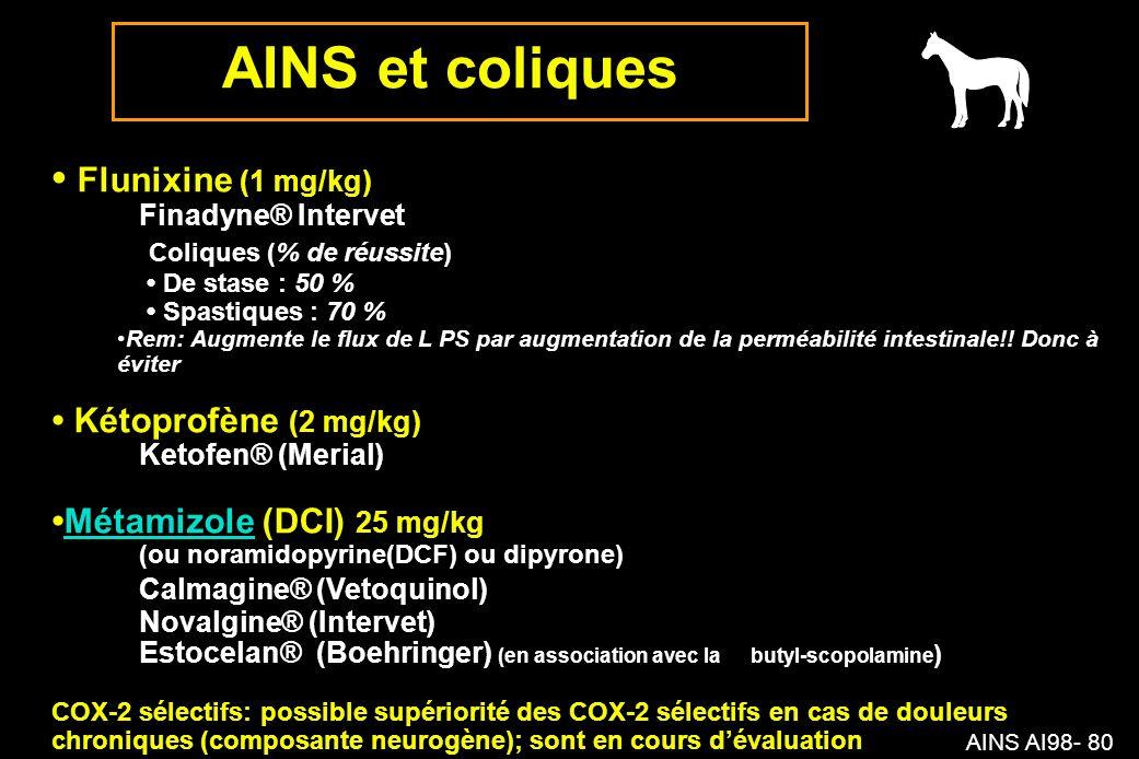 AINS et coliques • Flunixine (1 mg/kg) Coliques (% de réussite)