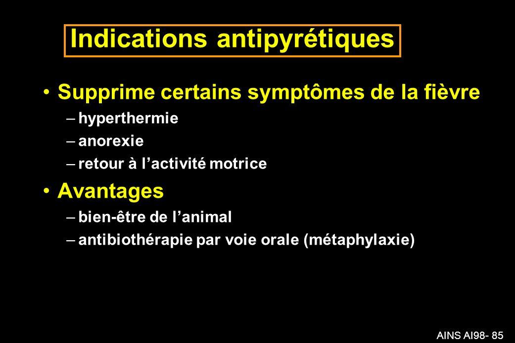 Indications antipyrétiques