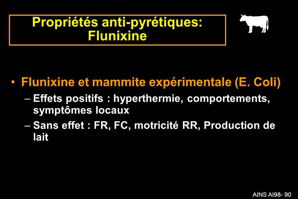 Propriétés anti-pyrétiques: Flunixine
