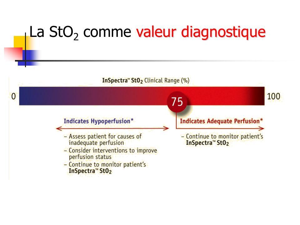 La StO2 comme valeur diagnostique