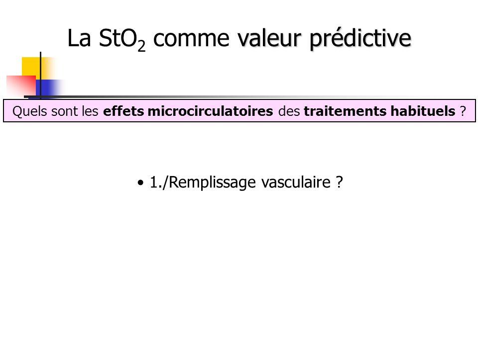 La StO2 comme valeur prédictive