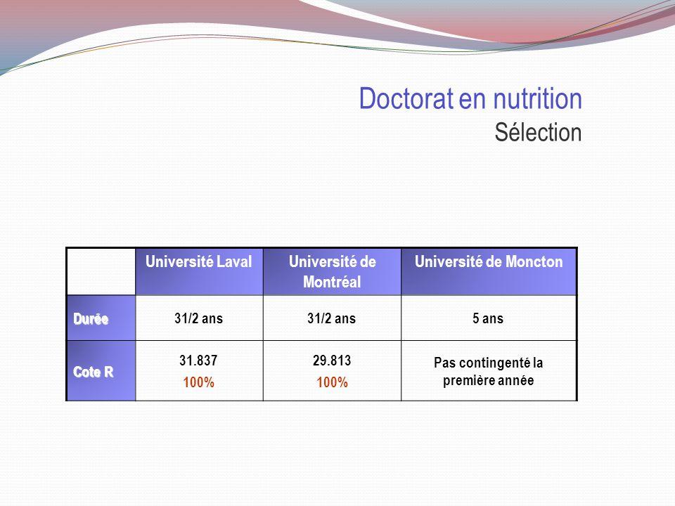Doctorat en nutrition Sélection