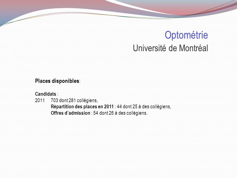 Optométrie Université de Montréal