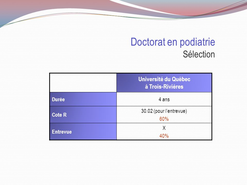 Doctorat en podiatrie Sélection