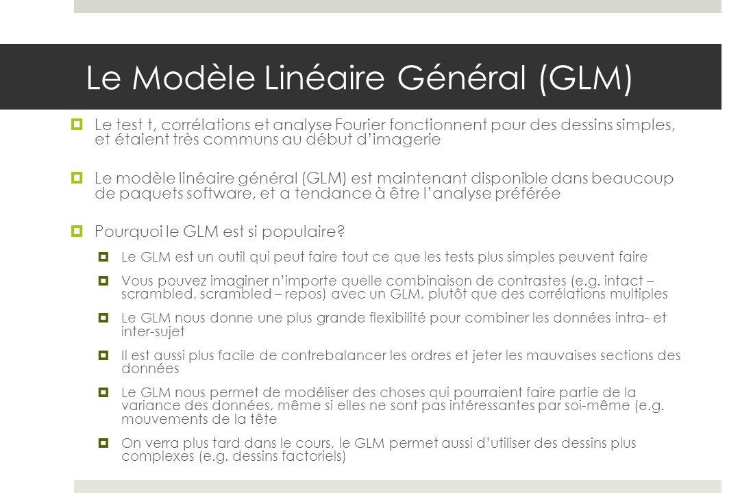 Le Modèle Linéaire Général (GLM)