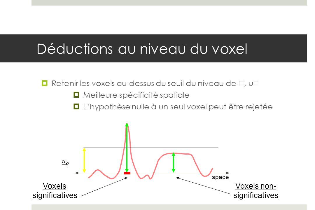 Déductions au niveau du voxel