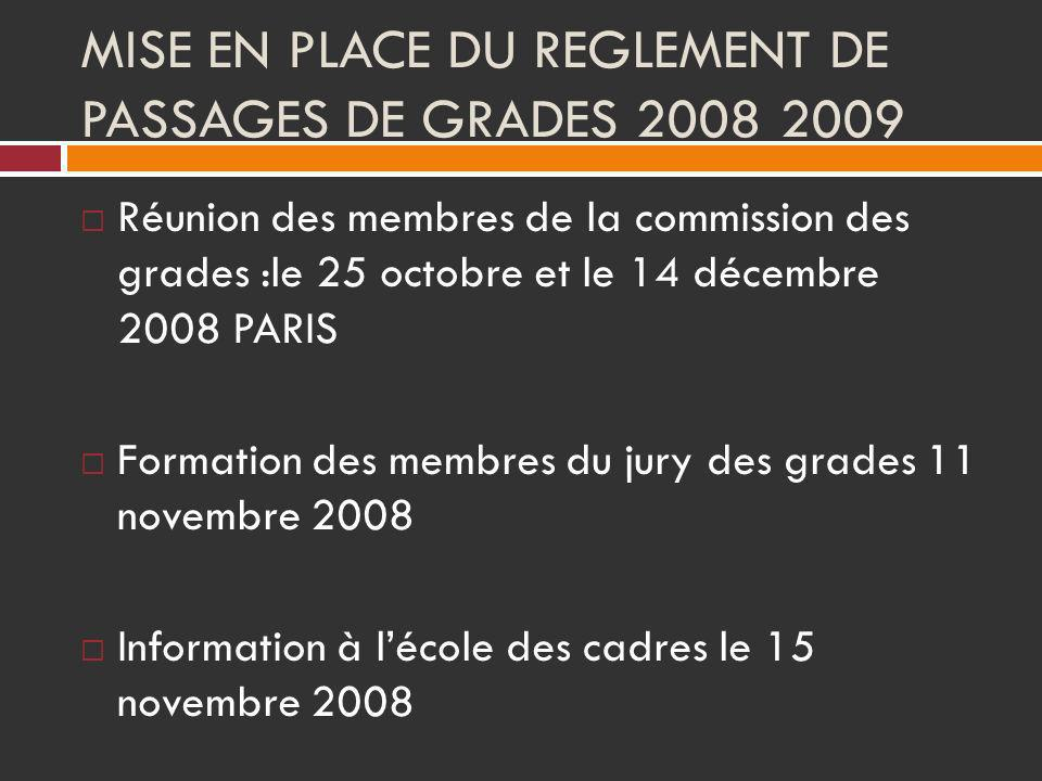 MISE EN PLACE DU REGLEMENT DE PASSAGES DE GRADES 2008 2009