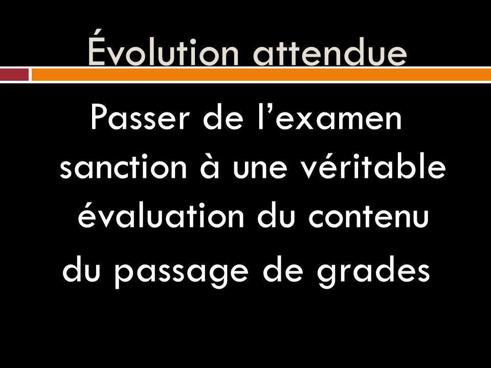 Évolution attendue Passer de l'examen sanction à une véritable évaluation du contenu du passage de grades