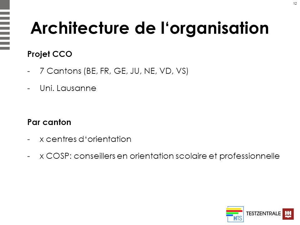 Architecture de l'organisation