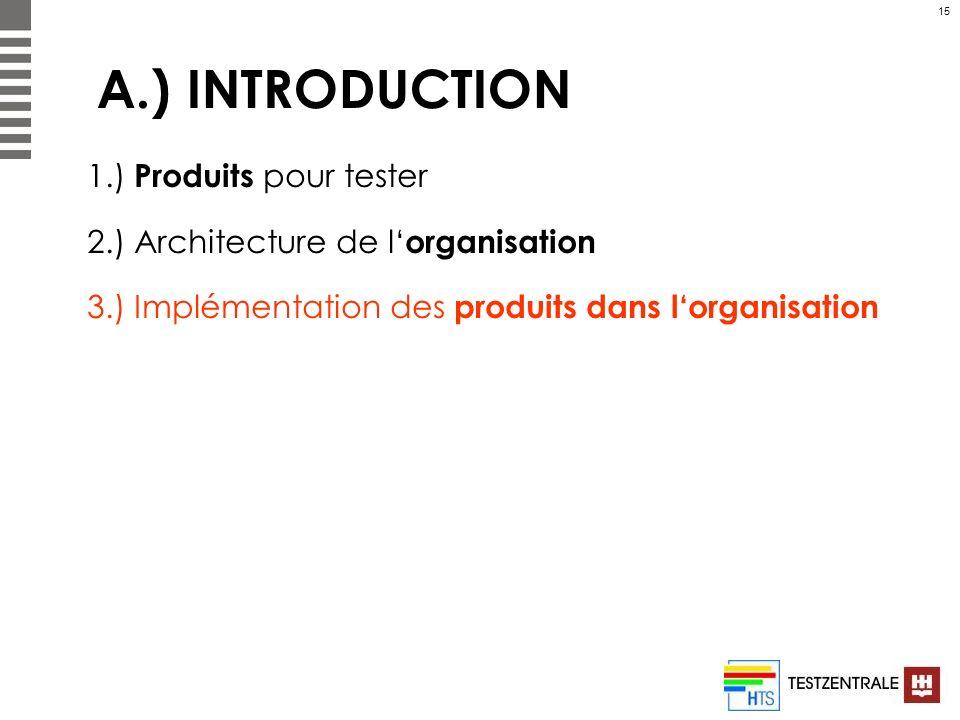 A.) INTRODUCTION 1.) Produits pour tester