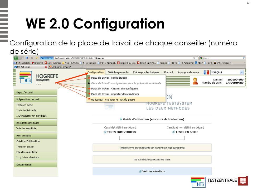 WE 2.0 Configuration Configuration de la place de travail de chaque conseiller (numéro de série)