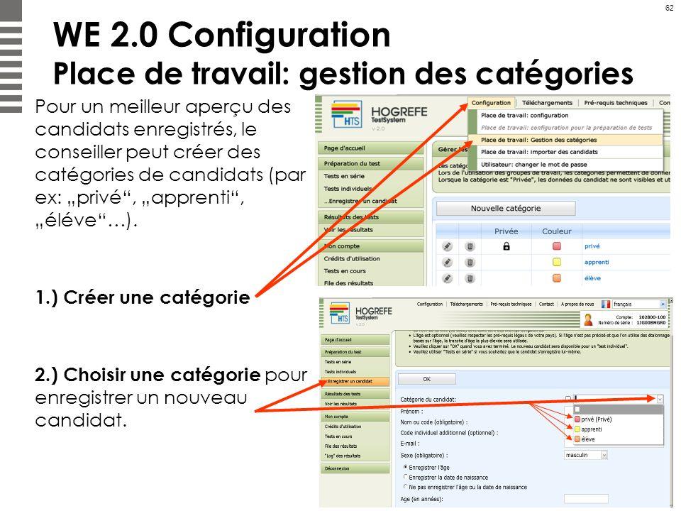 WE 2.0 Configuration Place de travail: gestion des catégories