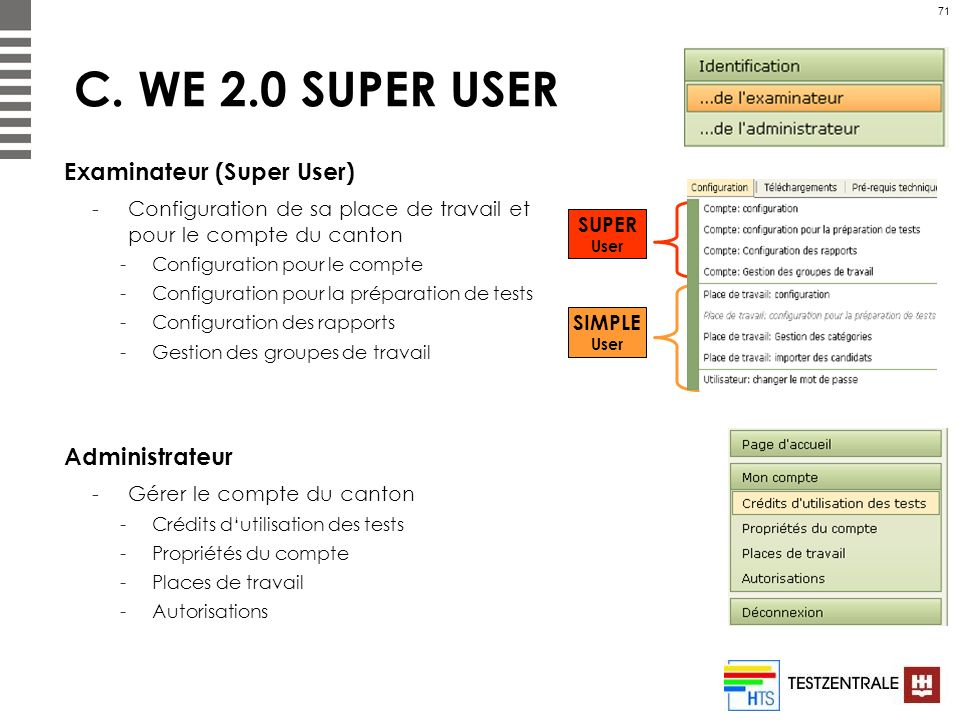 C. WE 2.0 SUPER USER Examinateur (Super User) Administrateur