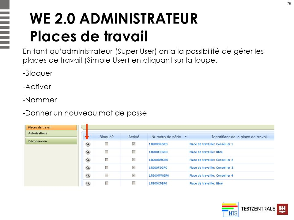 WE 2.0 ADMINISTRATEUR Places de travail