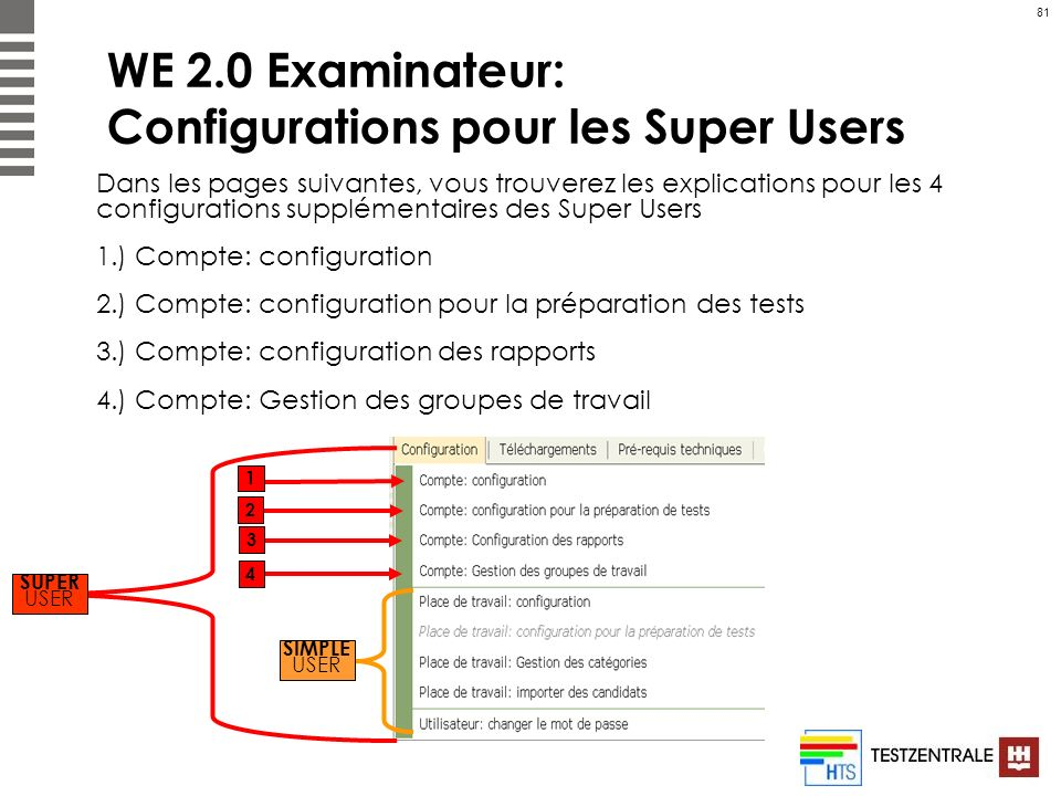 WE 2.0 Examinateur: Configurations pour les Super Users