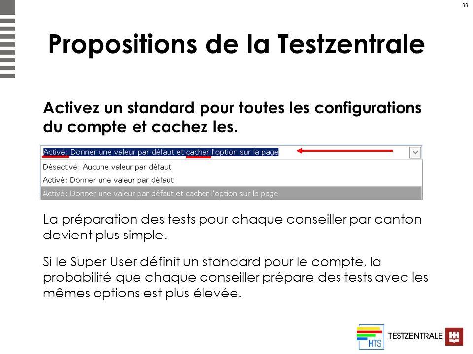 Propositions de la Testzentrale