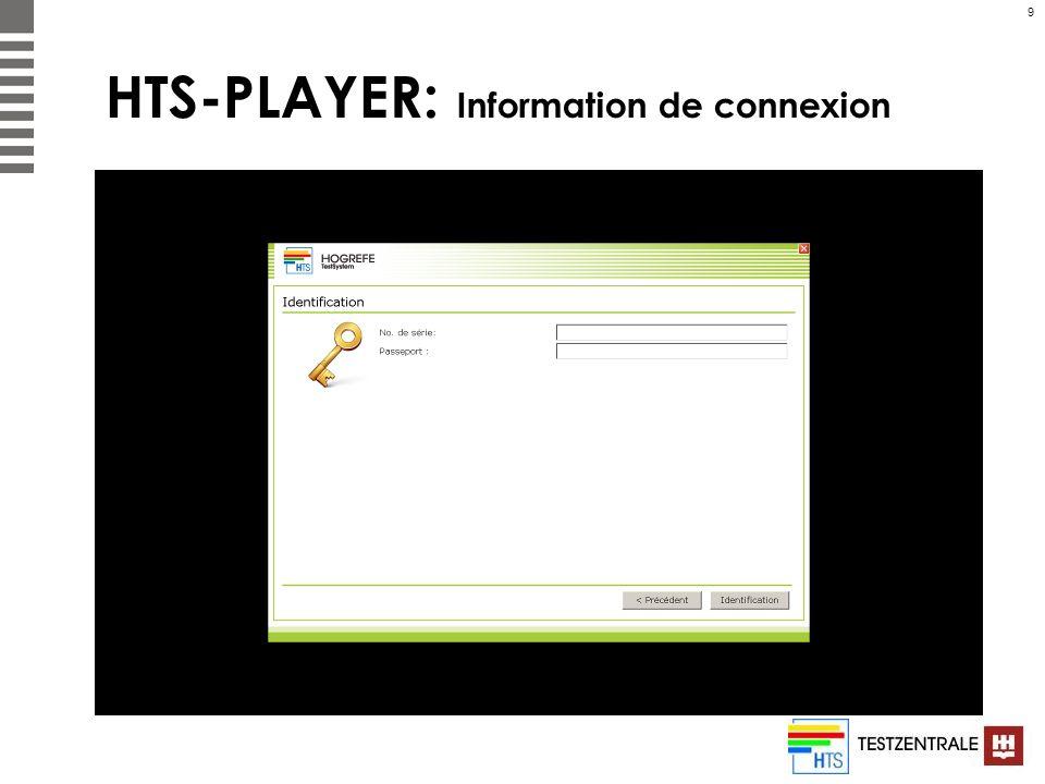 HTS-PLAYER: Information de connexion