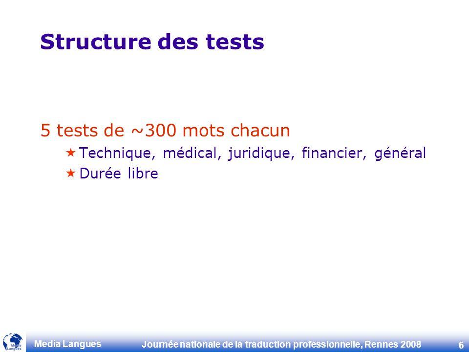 Structure des tests 5 tests de ~300 mots chacun