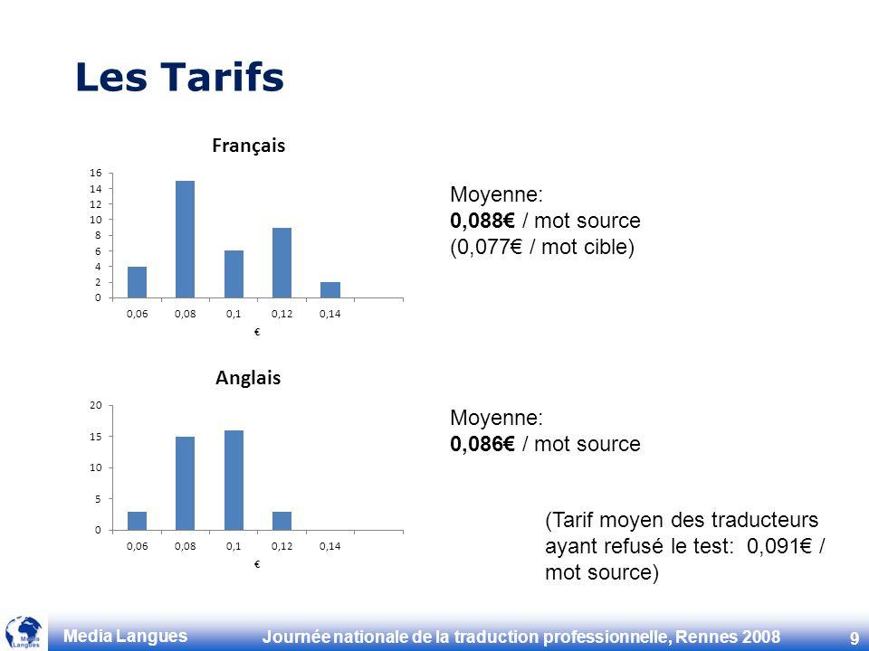 Les Tarifs Moyenne: 0,088€ / mot source (0,077€ / mot cible) Moyenne: