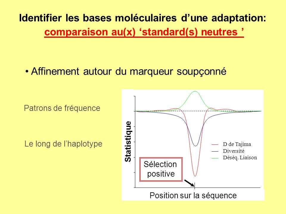 Identifier les bases moléculaires d'une adaptation: