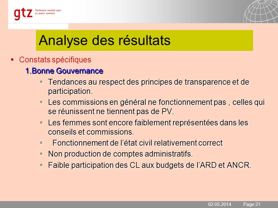 Analyse des résultats Constats spécifiques 1.Bonne Gouvernance