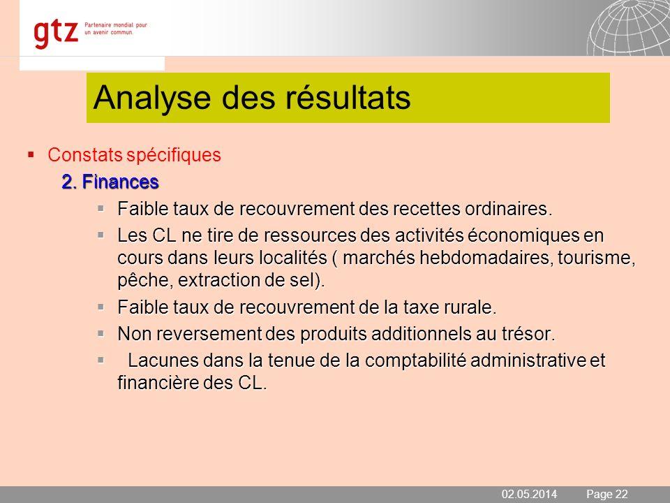 Analyse des résultats Constats spécifiques 2. Finances
