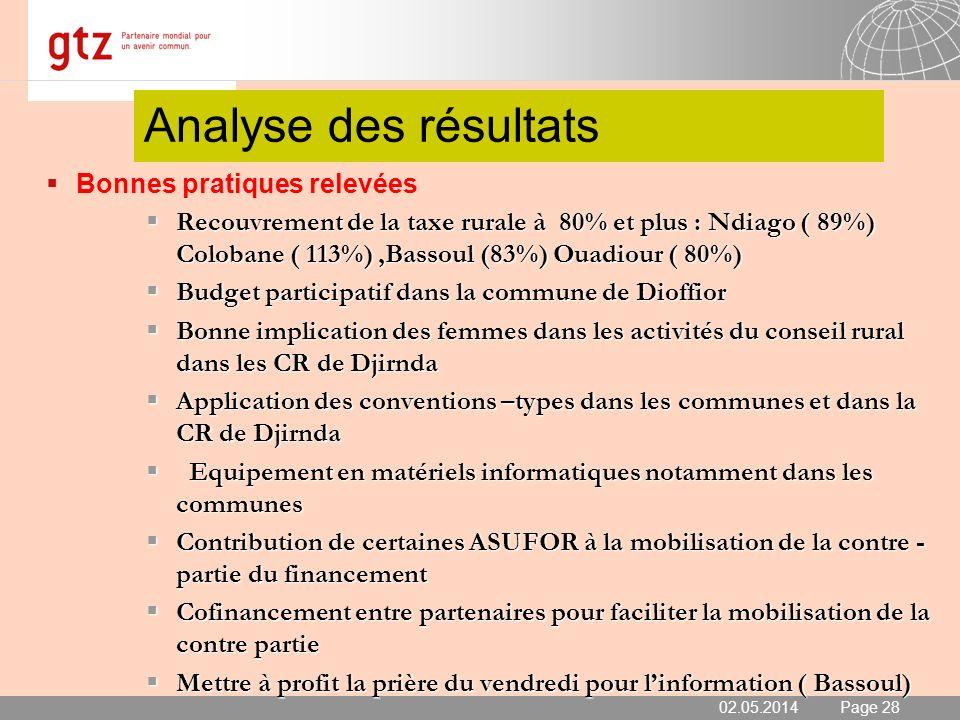 Analyse des résultats Bonnes pratiques relevées