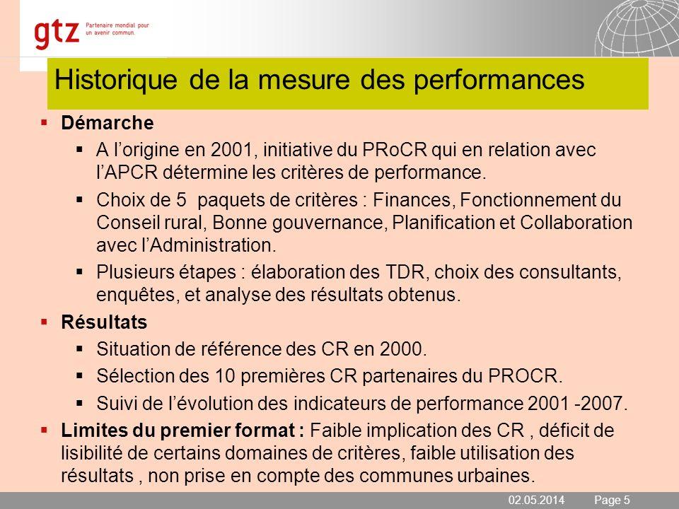 Historique de la mesure des performances
