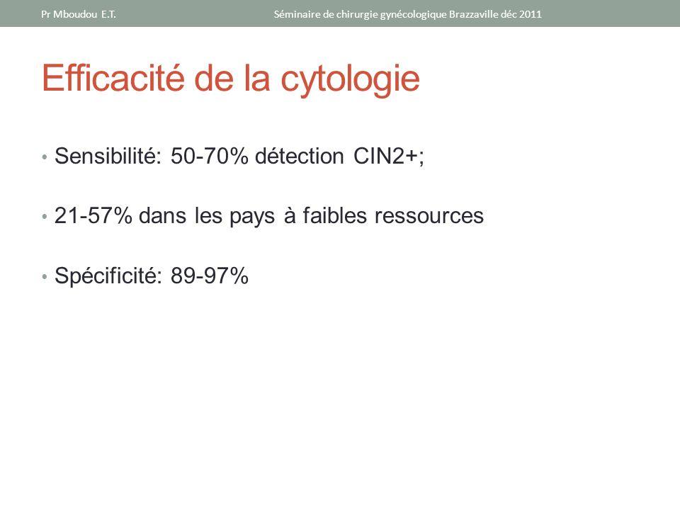 Efficacité de la cytologie
