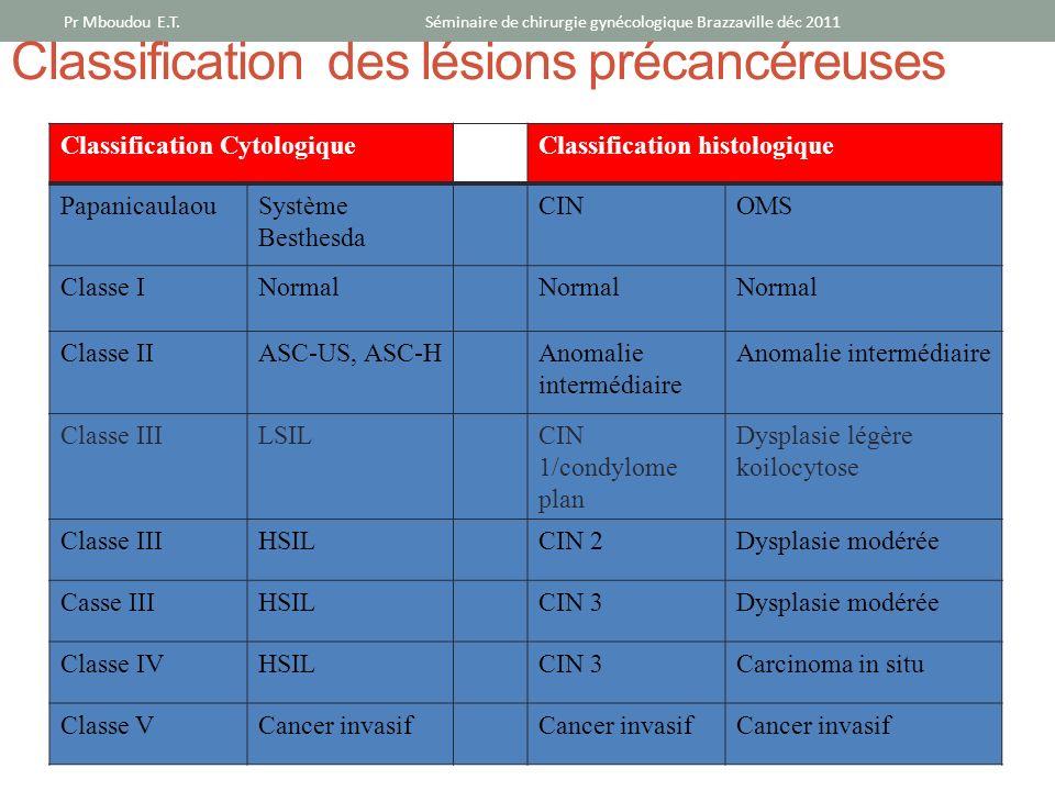 Classification des lésions précancéreuses