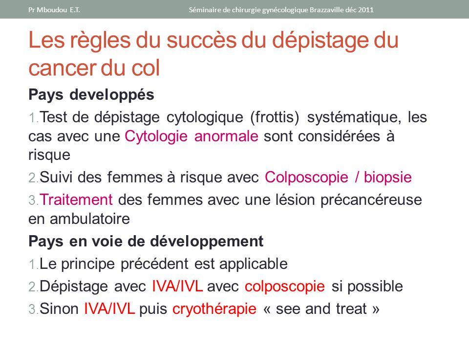 Les règles du succès du dépistage du cancer du col