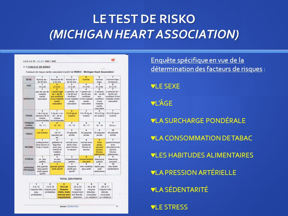 LE TEST DE RISKO (MICHIGAN HEART ASSOCIATION)