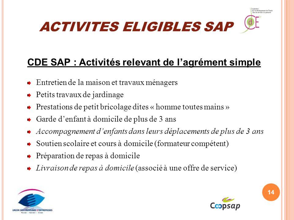 ACTIVITES ELIGIBLES SAP