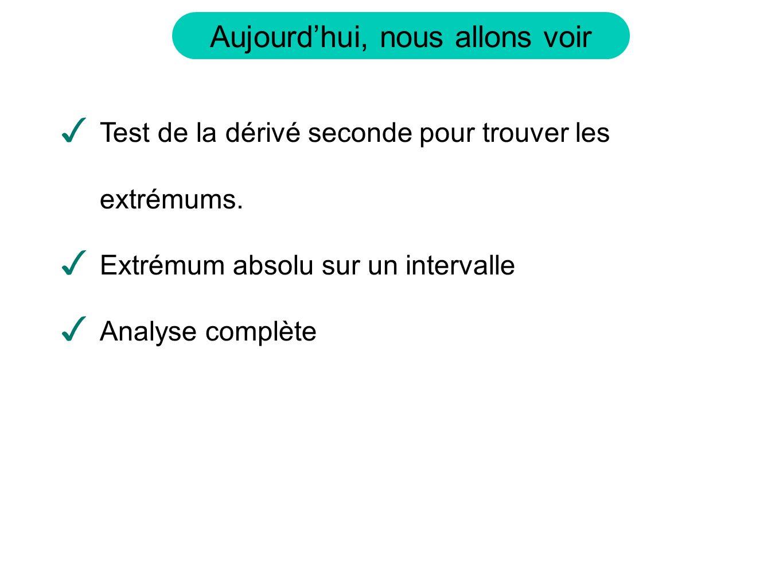 Test de la dérivé seconde pour trouver les extrémums.