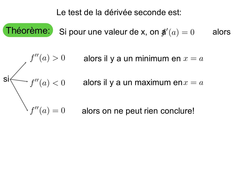 Théorème: Le test de la dérivée seconde est: