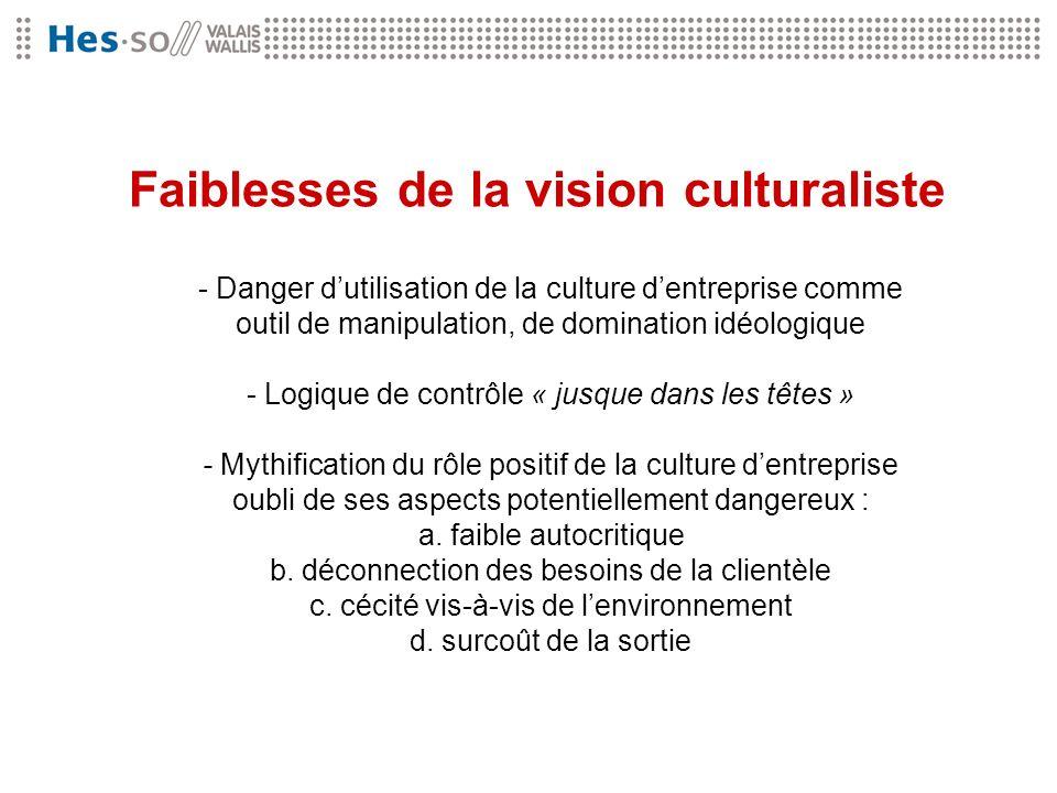 Faiblesses de la vision culturaliste