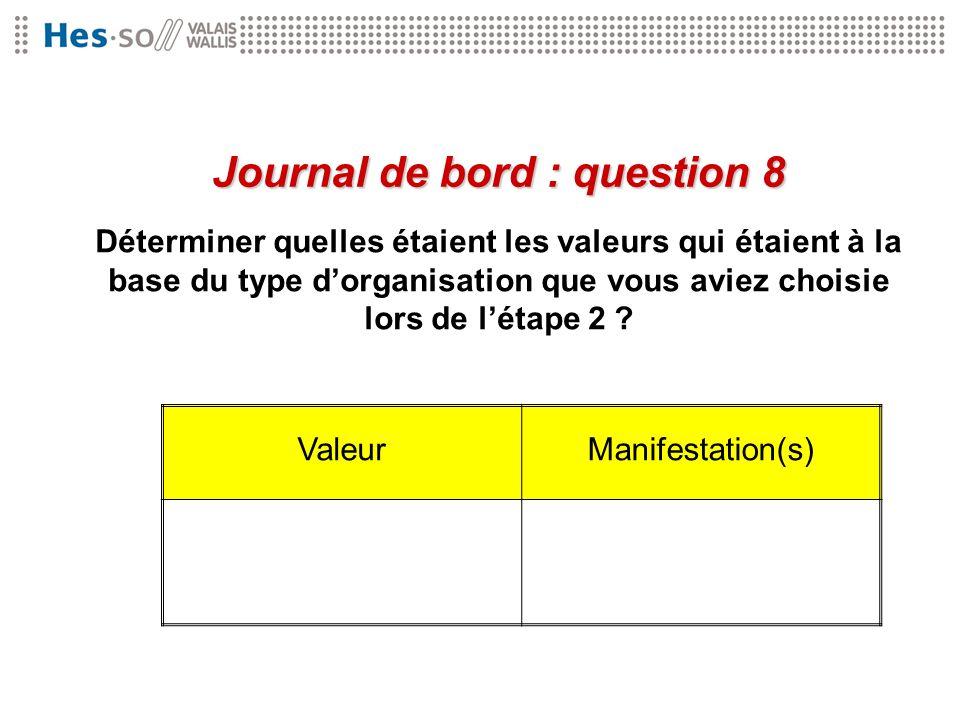 Journal de bord : question 8